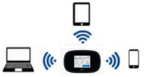 mobile hotspot rental